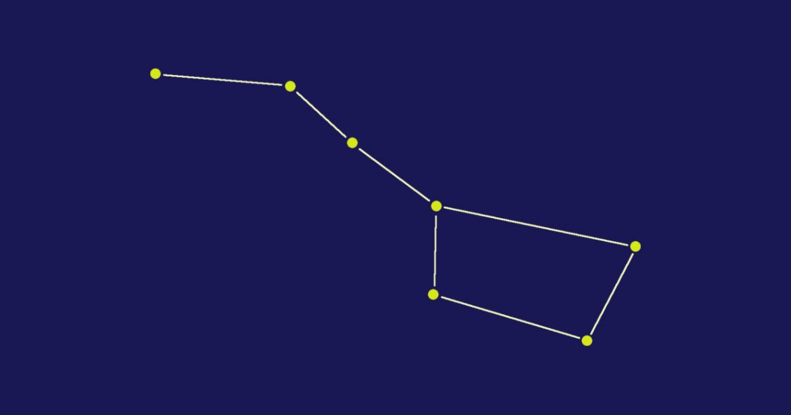 Diagram of the big dipper constellation