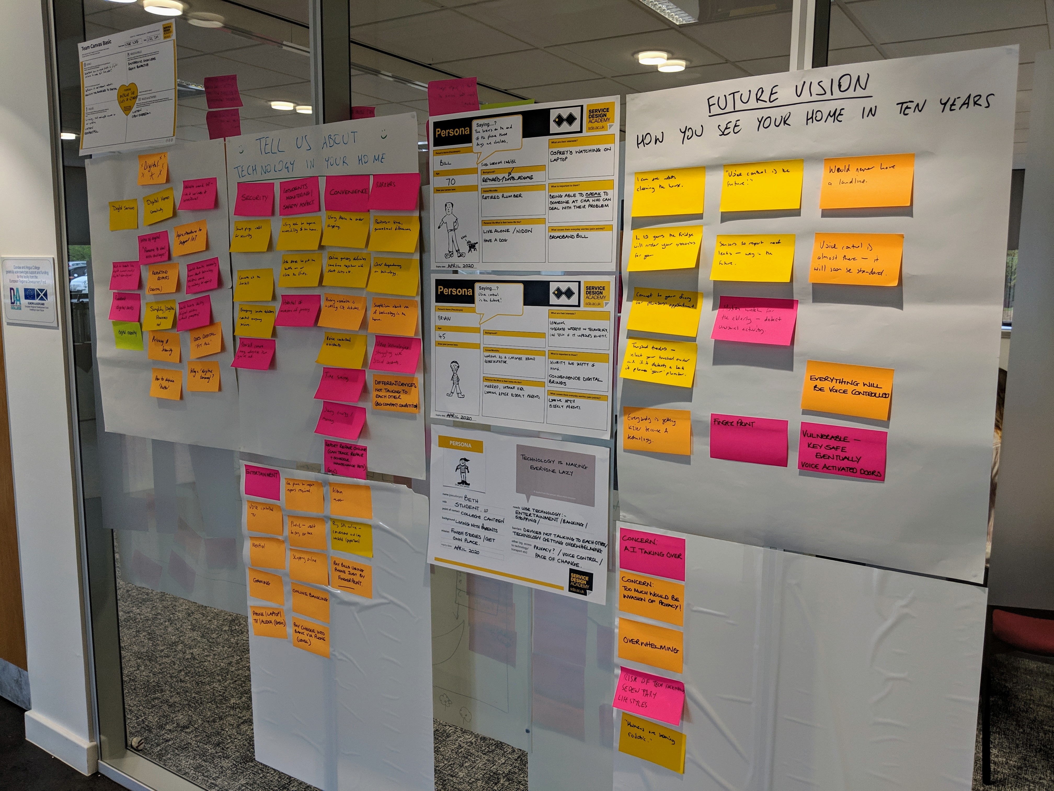 Our research wall from the bootcamp