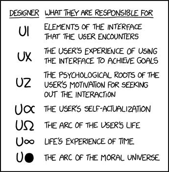 Xkcd comic: UI vs UX
