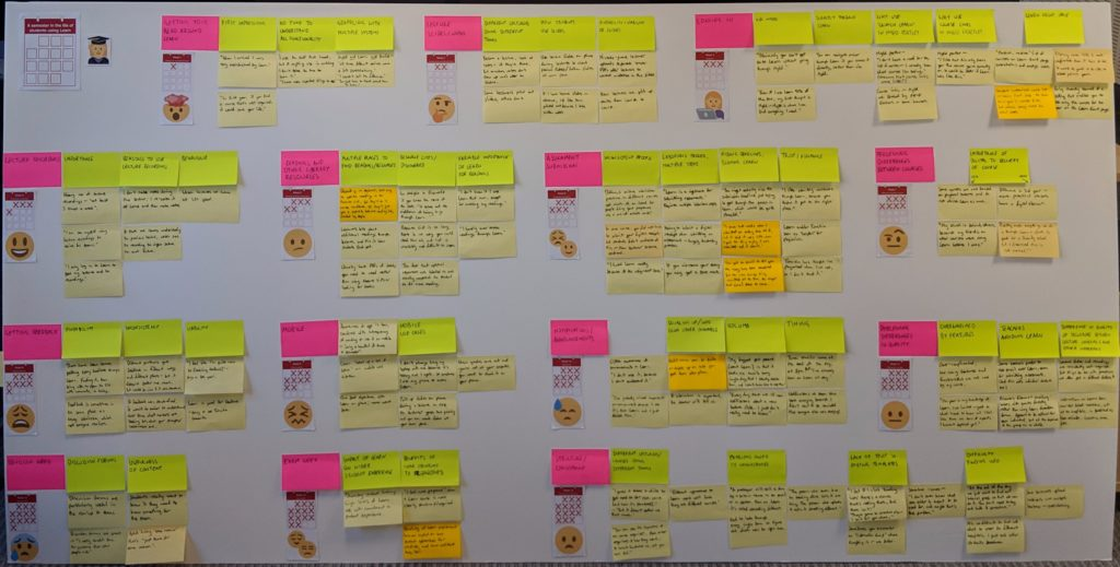Foam board summarising insights from interviews with students