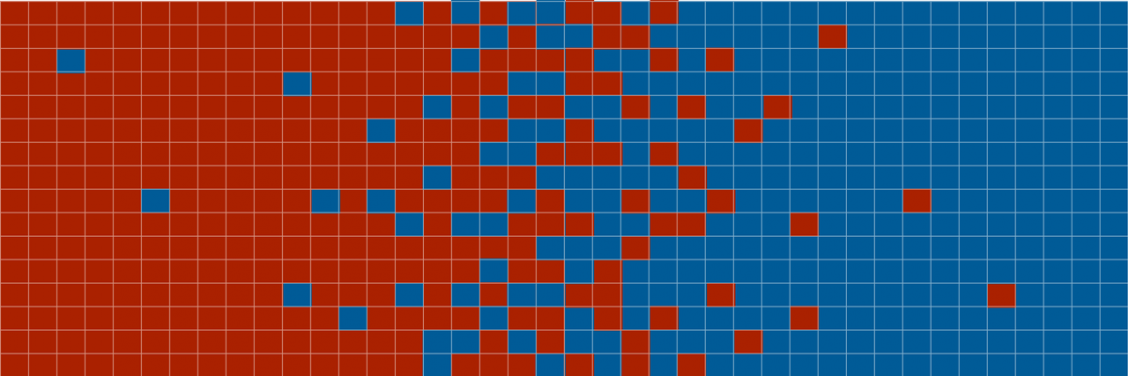 Abstraction of a diagram showing red and blue boxes signifying left and right