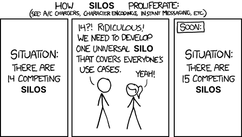 Xkcd Standards comic edited to replace the word standards with silos