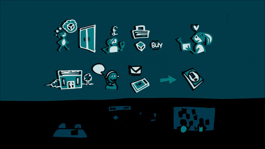 Service design illustrations